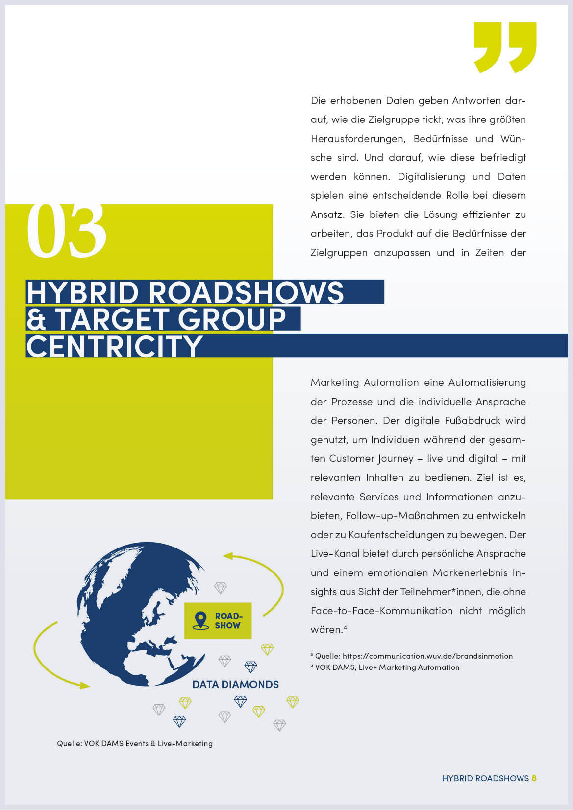 21-07-22_Whitepaper_HybridRoadshows_LandingPage_3