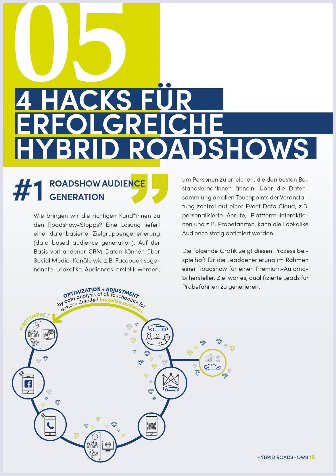 21-07-22_Whitepaper_HybridRoadshows_LandingPage_4