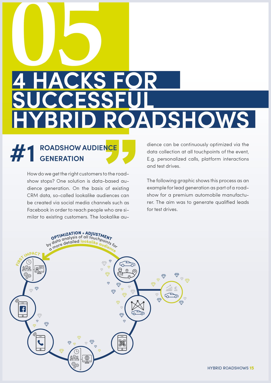 Hybrid Roadshow Study Page 5